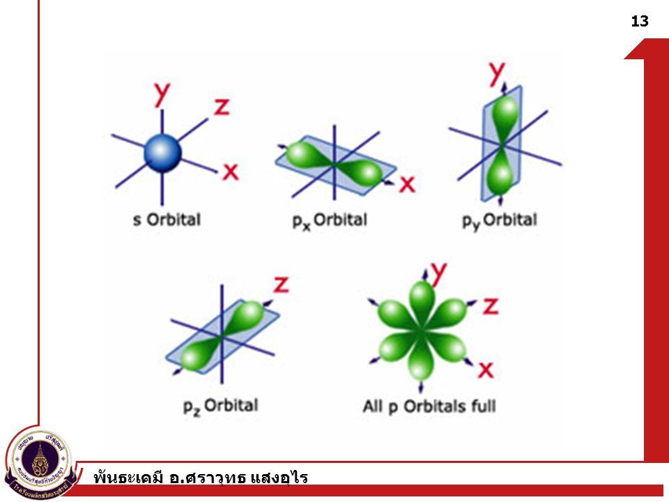 พันธะเคมี อ. ศราวุทธ แสงอุไร 14 กระบวนการ Hybridization