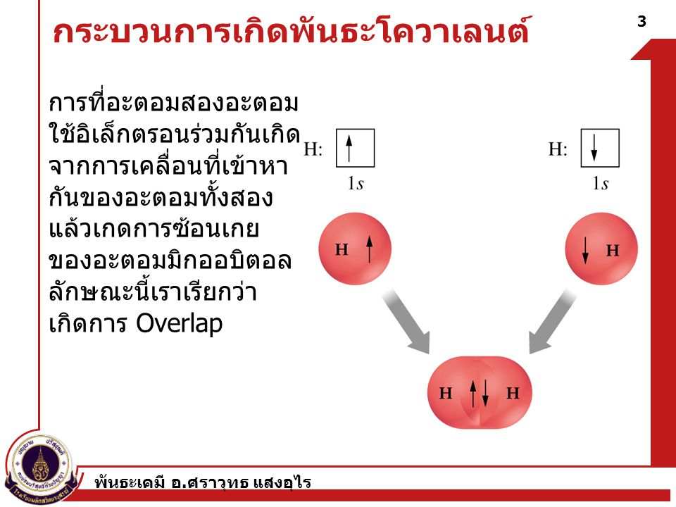 พันธะเคมี อ. ศราวุทธ แสงอุไร 3 กระบวนการเกิดพันธะโควาเลนต์ การที่อะตอมสองอะตอม ใช้อิเล็กตรอนร่วมกันเกิด จากการเคลื่อนที่เข้าหา กันของอะตอมทั้งสอง แล้ว