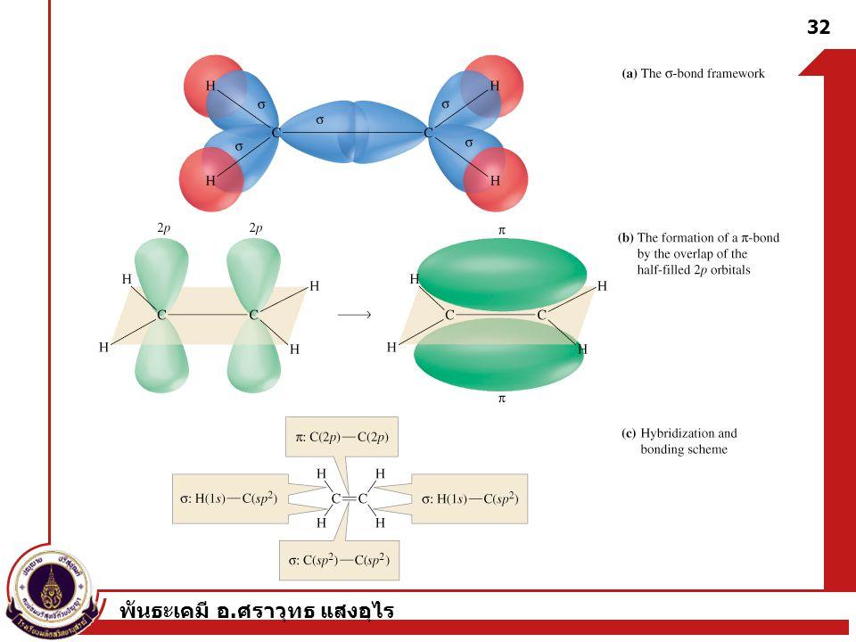 พันธะเคมี อ. ศราวุทธ แสงอุไร 33 พิจารณาโครงสร้างของ C 2 H 4 ที่ควรเป็น