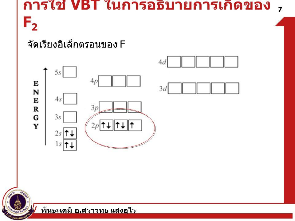 พันธะเคมี อ. ศราวุทธ แสงอุไร 8 เขียนภาพ รูปร่าง ออบิตอล F เขียนอธิบายพันธะใน Cl 2 ด้วย VBT zz zz