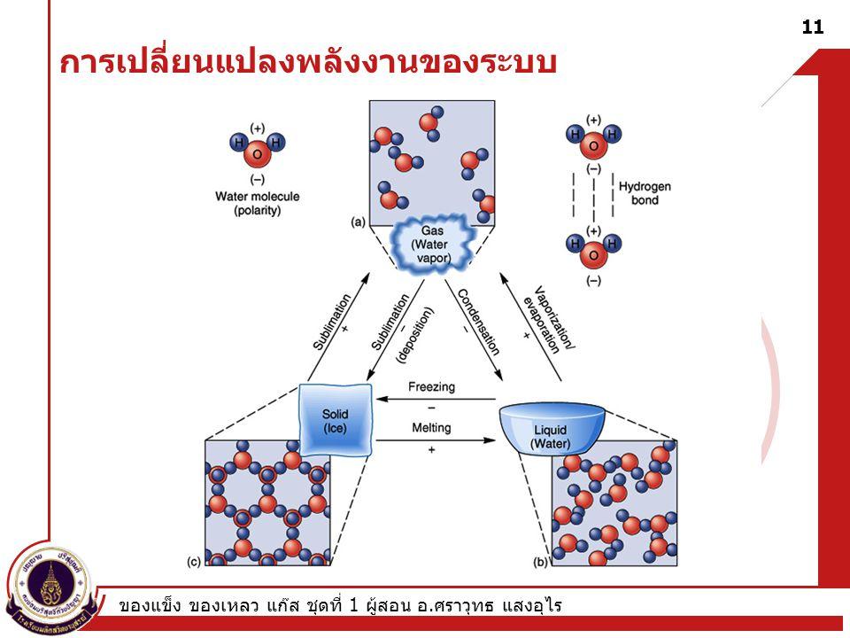 ของแข็ง ของเหลว แก๊ส ชุดที่ 1 ผู้สอน อ. ศราวุทธ แสงอุไร 11 การเปลี่ยนแปลงพลังงานของระบบ