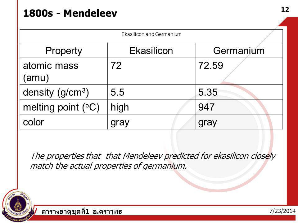 7/23/2014 ตารางธาตุชุดที่1 อ.ศราวุทธ 12 1800s - Mendeleev Ekasilicon and Germanium PropertyEkasiliconGermanium atomic mass (amu) 7272.59 density (g/cm