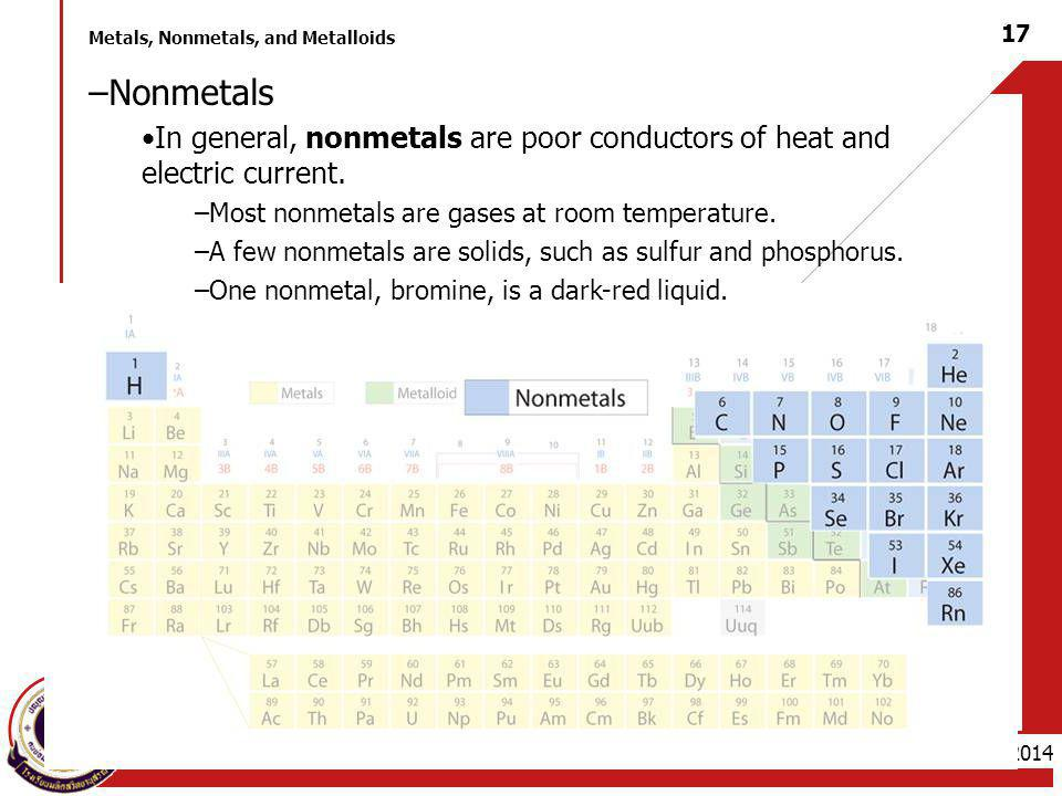 7/23/2014 ตารางธาตุชุดที่1 อ.ศราวุทธ 17 Metals, Nonmetals, and Metalloids –Nonmetals In general, nonmetals are poor conductors of heat and electric cu