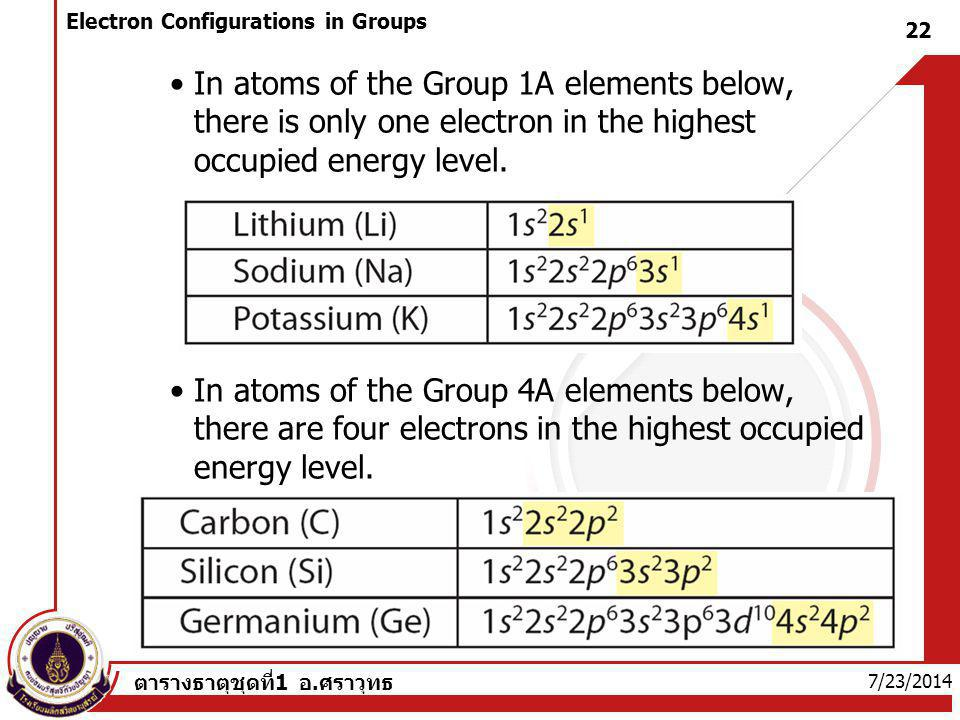 7/23/2014 ตารางธาตุชุดที่1 อ.ศราวุทธ 22 Electron Configurations in Groups In atoms of the Group 1A elements below, there is only one electron in the h