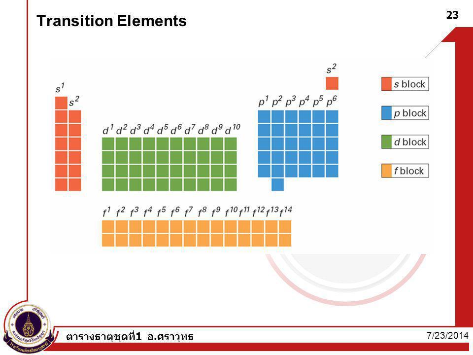 7/23/2014 ตารางธาตุชุดที่1 อ.ศราวุทธ 23 Transition Elements –Blocks of Elements