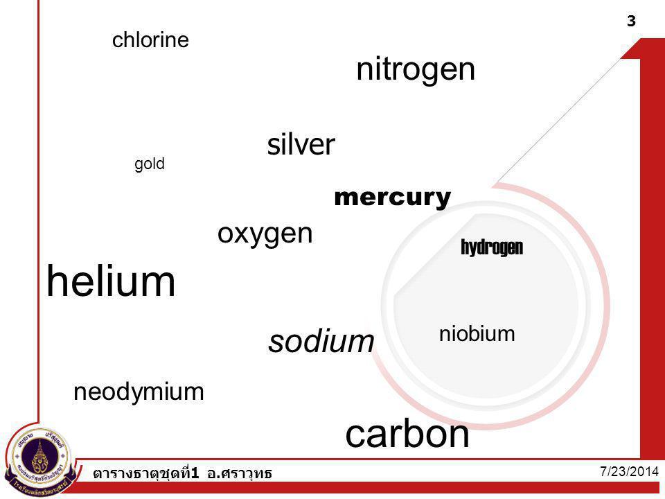 7/23/2014 ตารางธาตุชุดที่1 อ.ศราวุทธ 3 gold silver helium oxygen mercury hydrogen sodium nitrogen niobium neodymium chlorine carbon