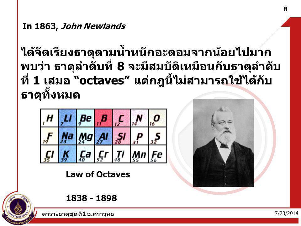 7/23/2014 ตารางธาตุชุดที่1 อ.ศราวุทธ 8 In 1863, John Newlands 1838 - 1898 Law of Octaves ได้จัดเรียงธาตุตามน้ำหนักอะตอมจากน้อยไปมาก พบว่า ธาตุลำดับที่