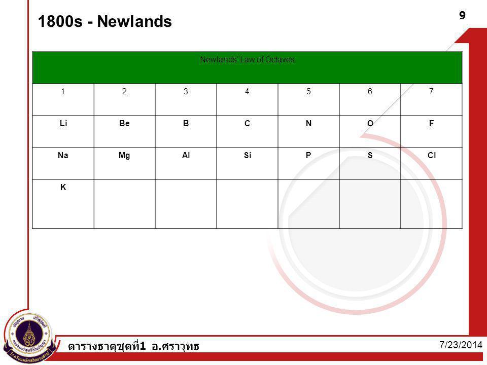 7/23/2014 ตารางธาตุชุดที่1 อ.ศราวุทธ 9 1800s - Newlands Newlands' Law of Octaves 1234567 LiBeBCNOF NaMgAlSiPSCl K