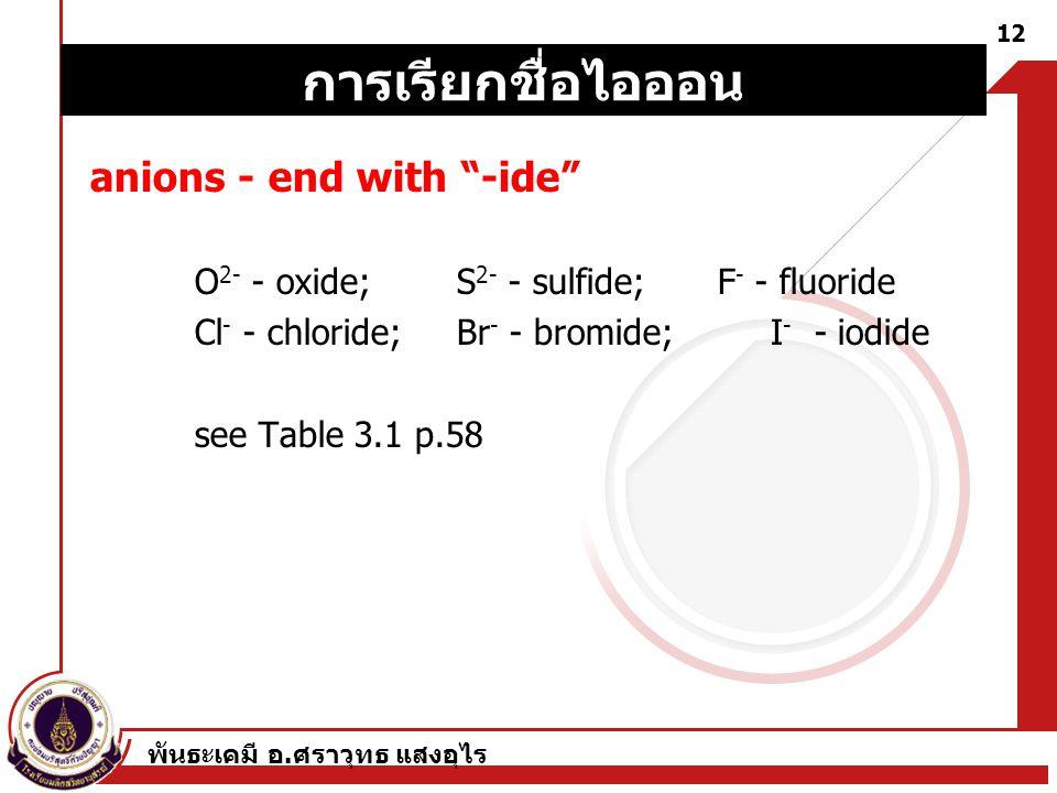 """พันธะเคมี อ. ศราวุทธ แสงอุไร 12 anions - end with """"-ide"""" O 2- - oxide; S 2- - sulfide;F - - fluoride Cl - - chloride; Br - - bromide; I - - iodide see"""