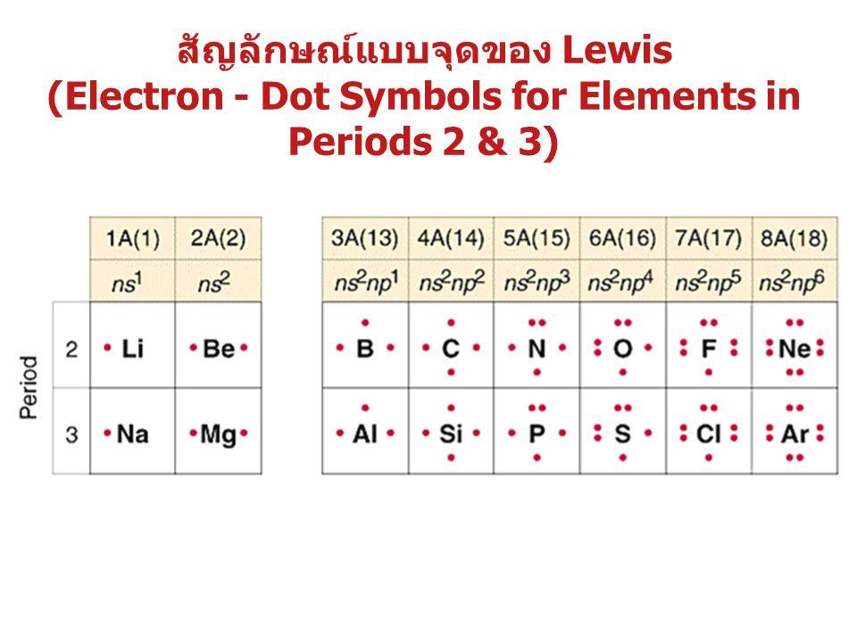 พันธะเคมี อ. ศราวุทธ แสงอุไร 13 สัญลักษณ์แบบจุดของ Lewis (Electron - Dot Symbols for Elements in Periods 2 & 3)