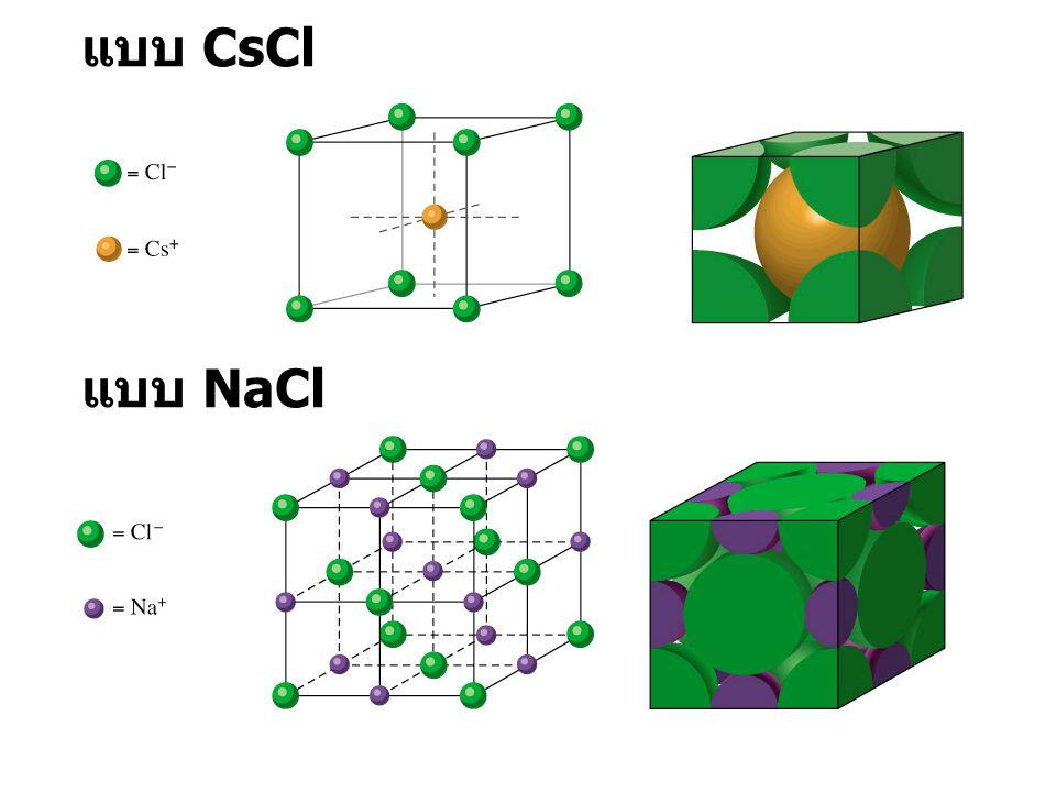 พันธะเคมี อ. ศราวุทธ แสงอุไร 22 แบบ CsCl แบบ NaCl