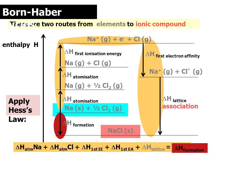 พันธะเคมี อ. ศราวุทธ แสงอุไร 24 There are two routes from enthalpy H NaCl (s) Na + (g) + Cl - (g)  H lattice association Na (s) + ½ Cl 2 (g)  H form