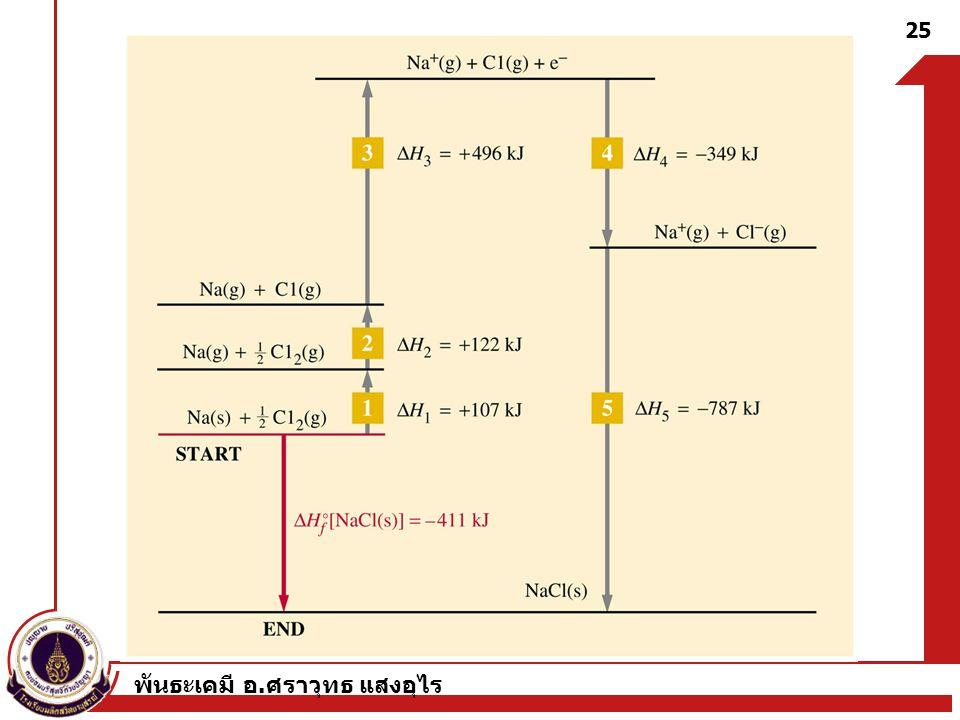 พันธะเคมี อ. ศราวุทธ แสงอุไร 25