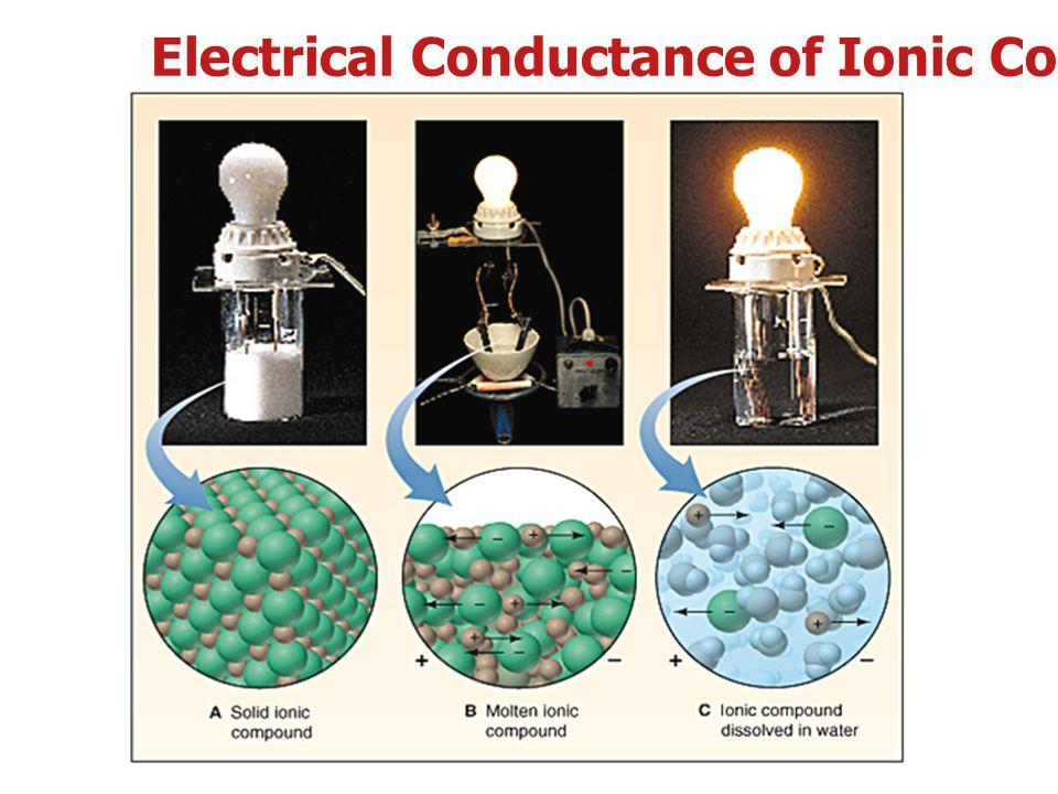 พันธะเคมี อ. ศราวุทธ แสงอุไร 36 Electrical Conductance of Ionic Compounds