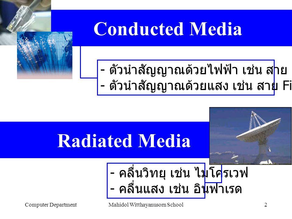 Computer DepartmentMahidol Witthayanusorn School2 Conducted Media - ตัวนำสัญญาณด้วยไฟฟ้า เช่น สาย Coaxial, UTP - ตัวนำสัญญาณด้วยแสง เช่น สาย Fiber optic Radiated Media - คลื่นวิทยุ เช่น ไมโครเวฟ - คลื่นแสง เช่น อินฟาเรด