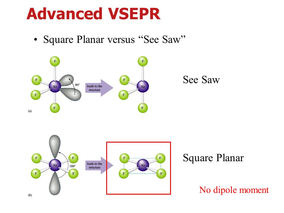 "พันธะเคมี อ. ศราวุทธ แสงอุไร 15 Advanced VSEPR Square Planar versus ""See Saw"" See Saw Square Planar No dipole moment"