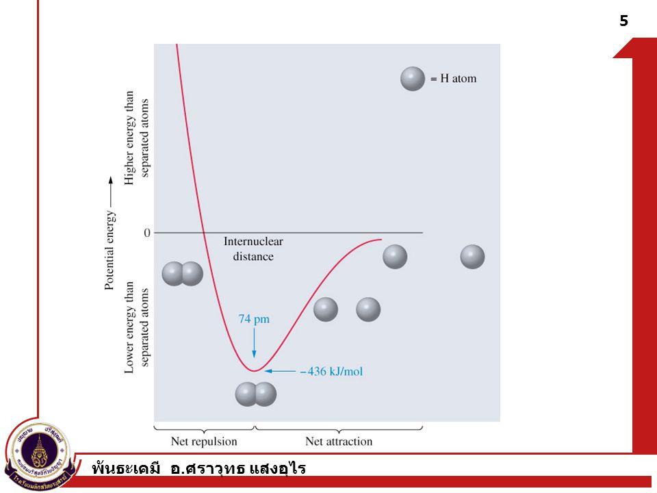 พันธะเคมี อ. ศราวุทธ แสงอุไร 16 กระบวนการเกิดพันธะไอออนิก