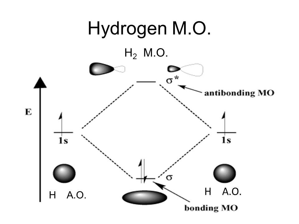 Hydrogen M.O. H A.O. H 2 M.O.