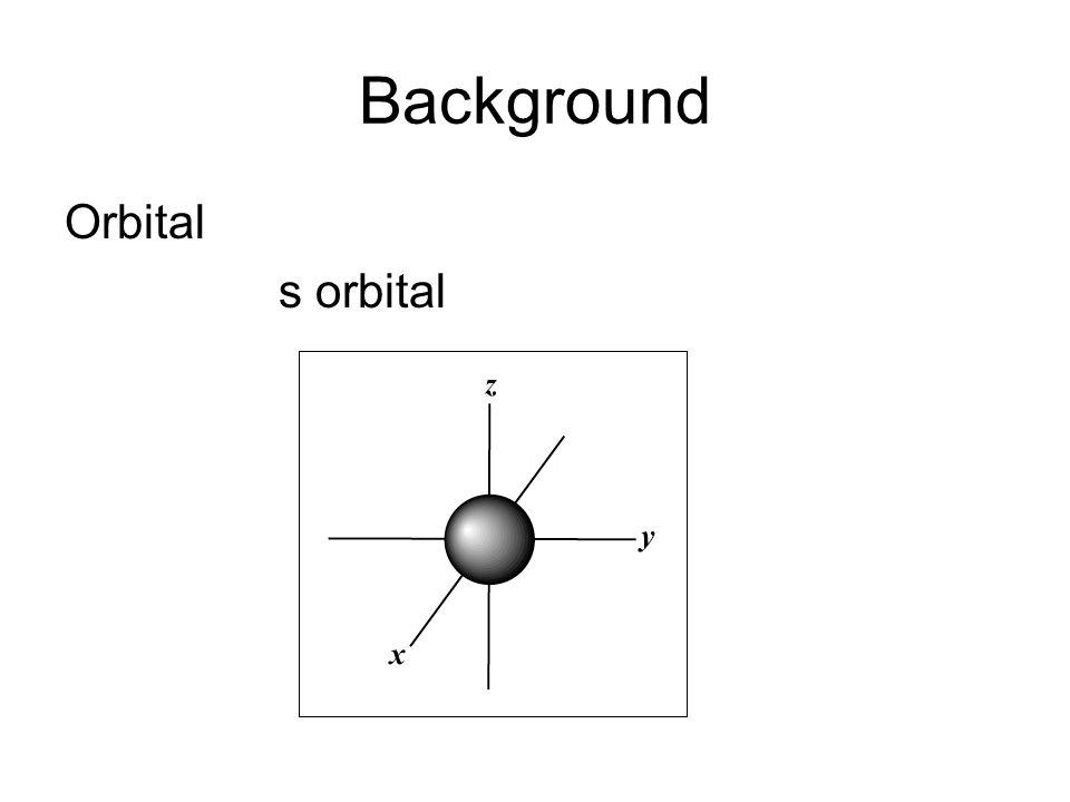 Background Orbital p orbitals