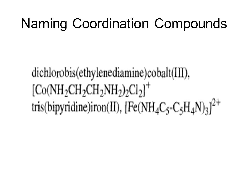 Naming Coordination Compounds