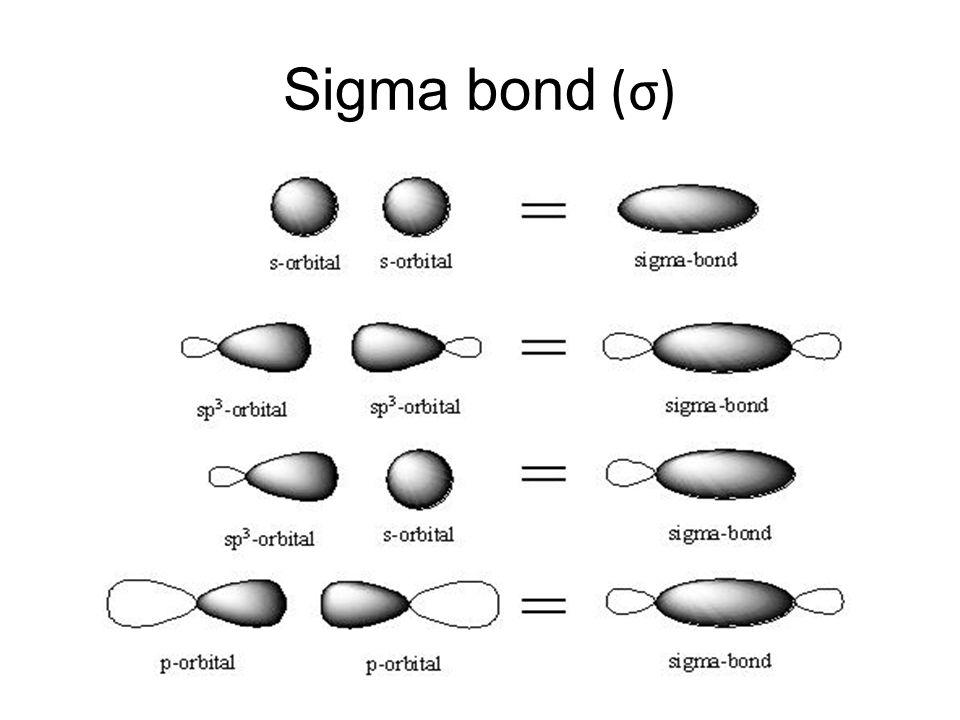Sigma bond (σ)