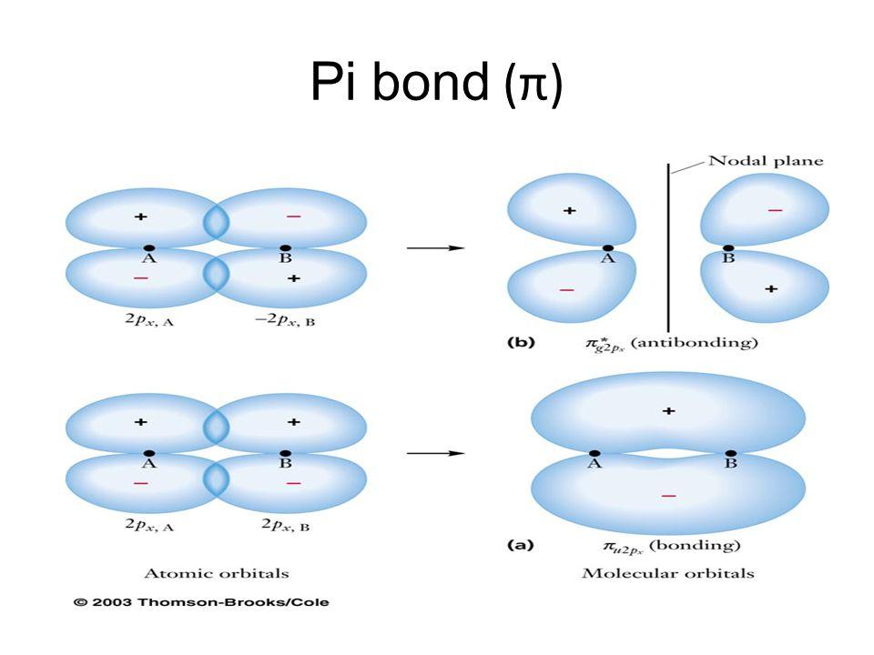 Pi bond (π)
