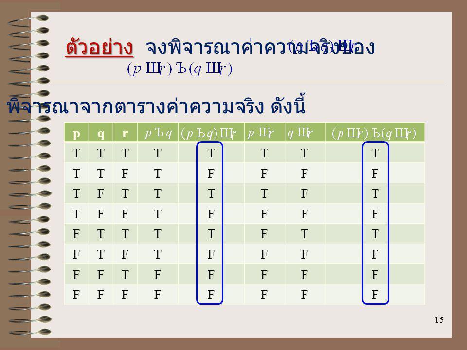15 ตัวอย่าง ตัวอย่าง จงพิจารณาค่าความจริงของ และ pqr TTTTTTTT TTFTFFFF TFTTTTFT TFFTFFFF FTTTTFTT FTFTFFFF FFTFFFFF FFFFFFFF พิจารณาจากตารางค่าความจริง ดังนี้
