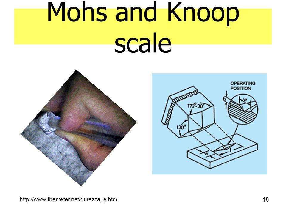 15 Mohs and Knoop scale http://www.themeter.net/durezza_e.htm