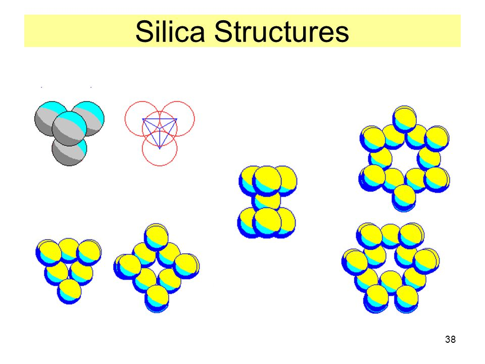 38 Silica Structures