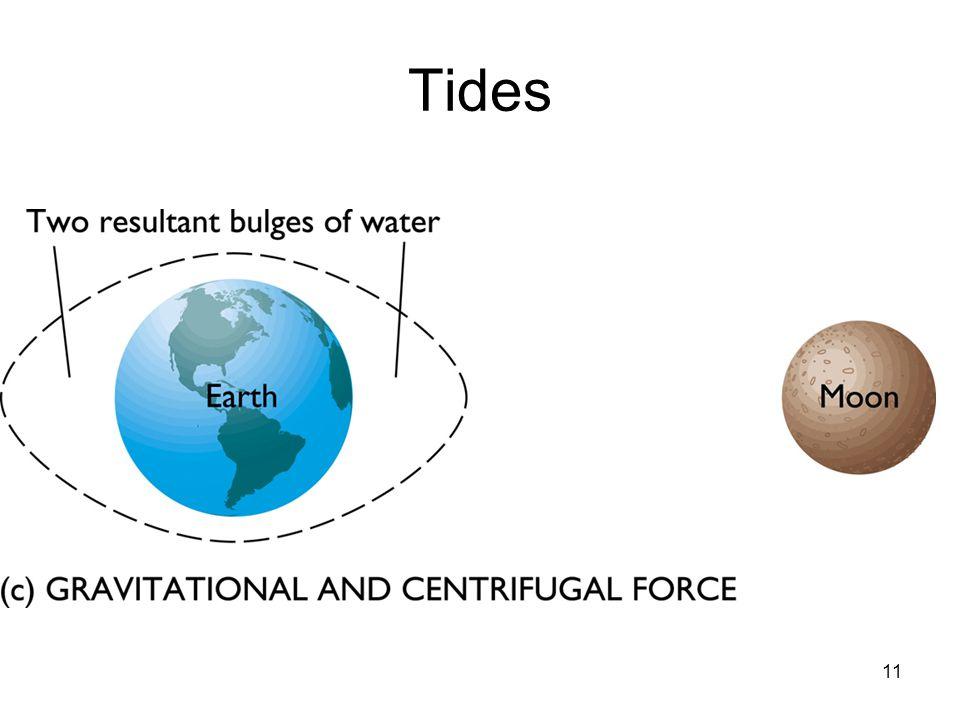11 Tides