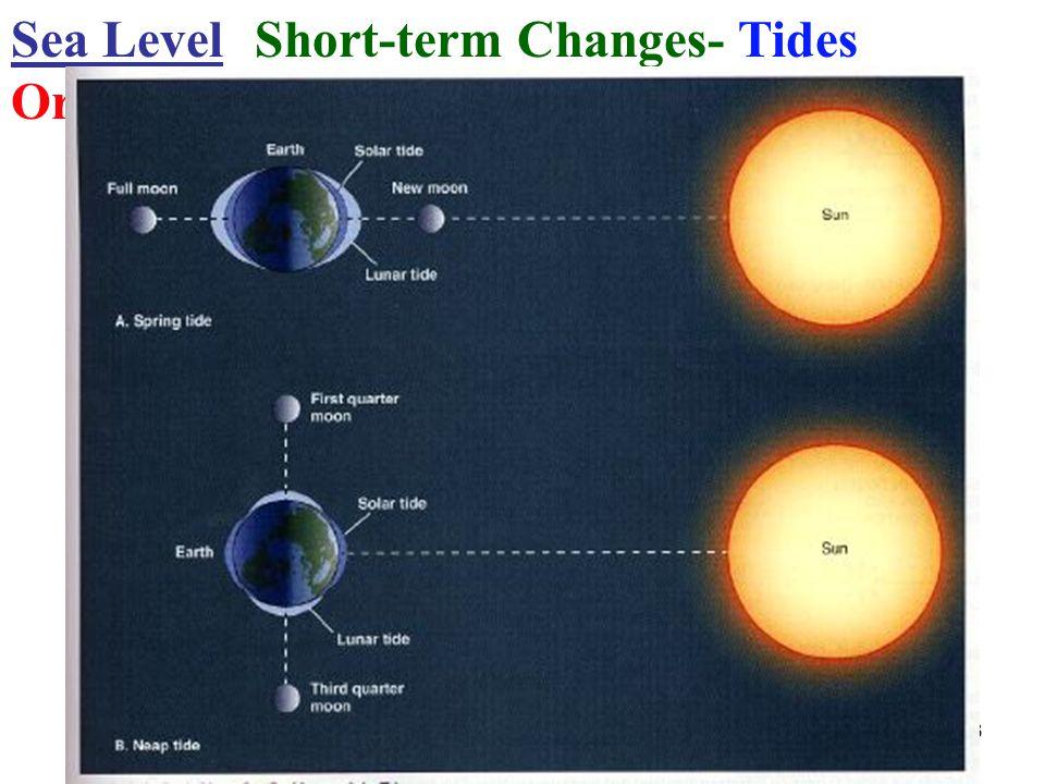 3 Sea Level Short-term Changes- Tides Origin