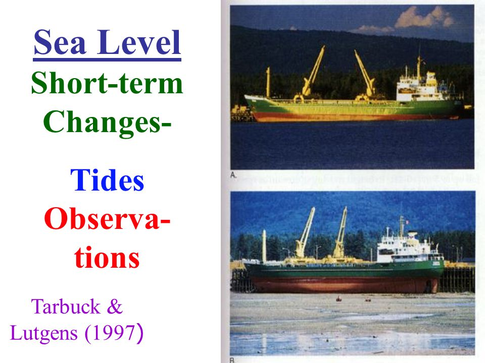 5 Sea Level Long Term Changes Tectonics Dott & Prothero (1994)