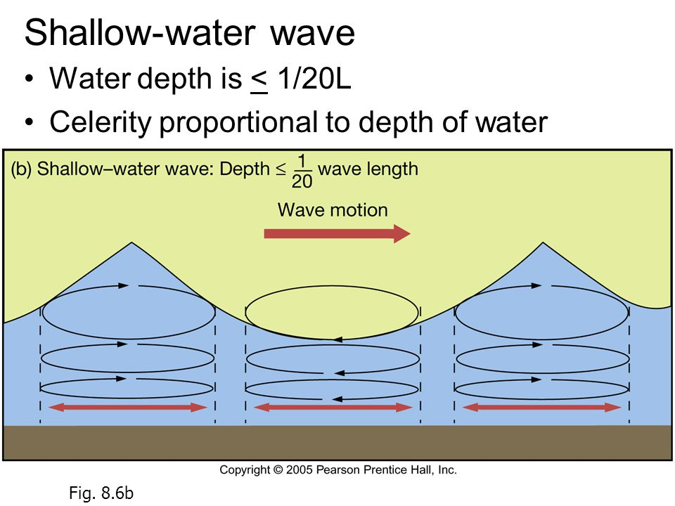 43 Transitional waves Characteristics of both deep and shallow-water waves Celerity depends on both water depth and wavelength Fig.