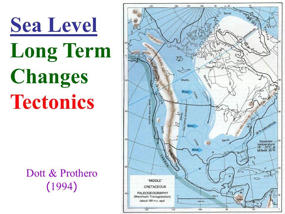 5 Sea Level Long Term Changes Tectonics Dott & Prothero (1994)
