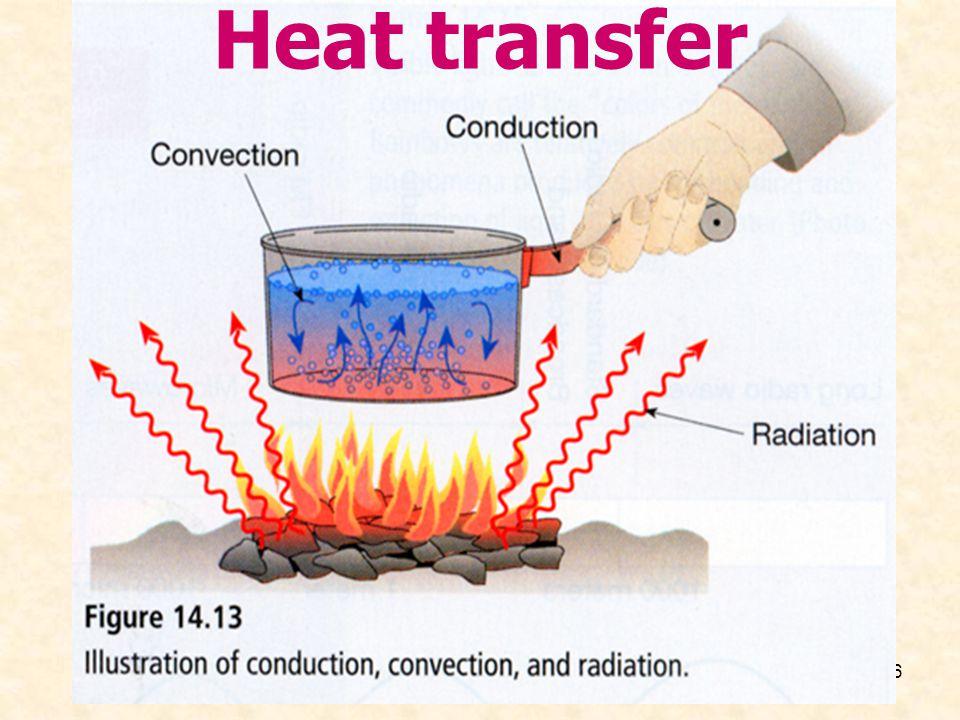 26 Heat transfer