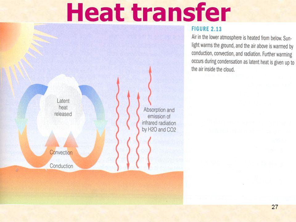 27 Heat transfer