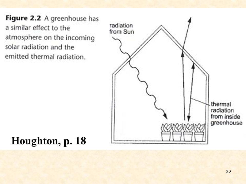 32 Houghton, p. 18