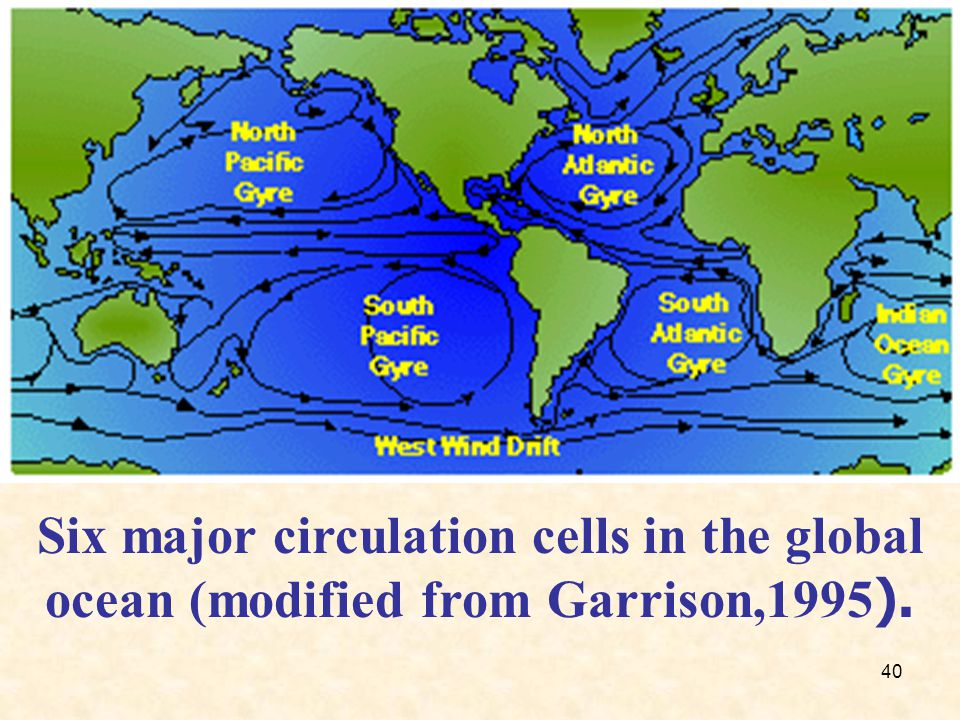 40 Six major circulation cells in the global ocean (modified from Garrison,1995).