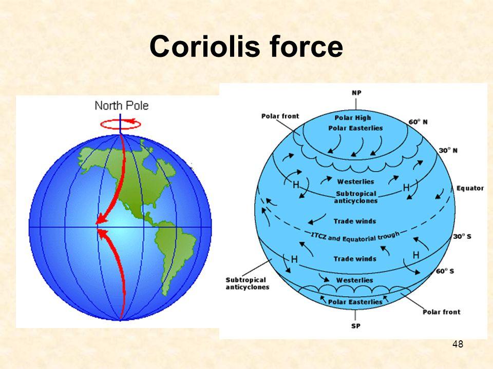 48 Coriolis force
