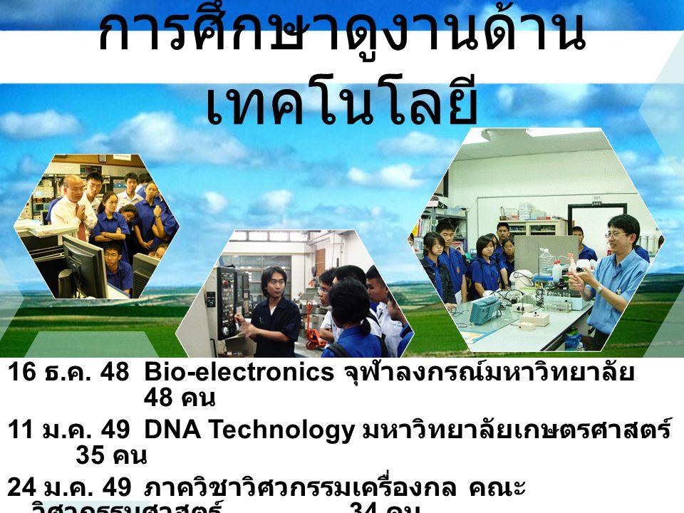 การศึกษาดูงานด้าน เทคโนโลยี 16 ธ. ค. 48 Bio-electronics จุฬาลงกรณ์มหาวิทยาลัย 48 คน 11 ม. ค. 49 DNA Technology มหาวิทยาลัยเกษตรศาสตร์ 35 คน 24 ม. ค. 4