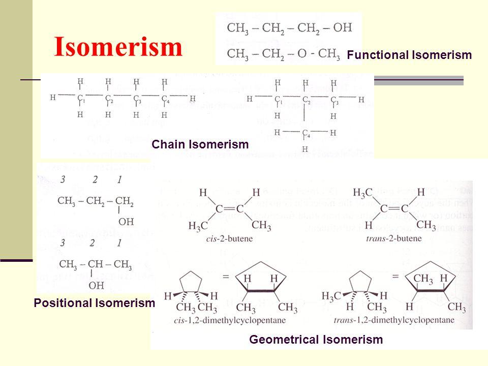 58 Isomerism Chain Isomerism Positional Isomerism Functional Isomerism Geometrical Isomerism