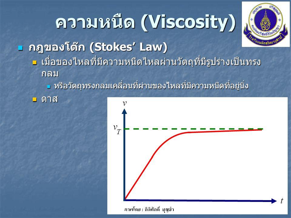ความหนืด (Viscosity) กฎของโต๊ก (Stokes' Law) กฎของโต๊ก (Stokes' Law) เมื่อของไหลที่มีความหนืดไหลผ่านวัตถุที่มีรูปร่างเป็นทรง กลม เมื่อของไหลที่มีความห