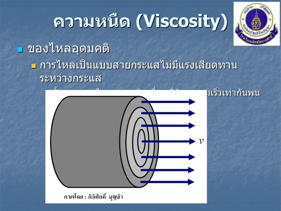 ความหนืด (Viscosity) ของไหลที่มีความหนืด (viscous fluid) ของไหลที่มีความหนืด (viscous fluid) สมบัติของของไหลที่ต้านการเคลื่อนที่ของวัตถุ เรียกว่า ความหนืด สมบัติของของไหลที่ต้านการเคลื่อนที่ของวัตถุ เรียกว่า ความหนืด เมื่อมีวัตถุเคลื่อนที่ผ่านหรือเมื่อมันไหลผ่านวัตถุใด ๆ จะ มีแรงเสียดทานกระทำต่อวัตถุโดยของไหลนั้น ๆ เสมอ เมื่อมีวัตถุเคลื่อนที่ผ่านหรือเมื่อมันไหลผ่านวัตถุใด ๆ จะ มีแรงเสียดทานกระทำต่อวัตถุโดยของไหลนั้น ๆ เสมอ แรงต้านการเคลื่อนที่ ที่เกิดจากการไหลเรียกว่า แรงหนืด (Viscous force) แรงต้านการเคลื่อนที่ ที่เกิดจากการไหลเรียกว่า แรงหนืด (Viscous force)