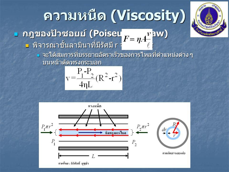 ความหนืด (Viscosity) กฎของปัวซอยย์ (Poiseuille's Law) กฎของปัวซอยย์ (Poiseuille's Law) เพื่อหาอัตราการไหล (volume flow rate) เพื่อหาอัตราการไหล (volume flow rate) พิจารณาวงแหวนเล็ก ๆ ที่มีรัศมีภายใน r รัศมีภายนอก r+dr พิจารณาวงแหวนเล็ก ๆ ที่มีรัศมีภายใน r รัศมีภายนอก r+dr อัตราการไหล dV/dt จะมีค่าเป็น vdA อัตราการไหล dV/dt จะมีค่าเป็น vdA อินทิเกรตจาก r = 0 ถึง r = R จะได้ อินทิเกรตจาก r = 0 ถึง r = R จะได้ อัตราการไหลแปรผกผันกับความหนืด อัตราการไหลแปรผกผันกับความหนืด อัตราการไหลแปรผันตรงกับกำลังสี่ของรัศมีของท่อ อัตราการไหลแปรผันตรงกับกำลังสี่ของรัศมีของท่อ