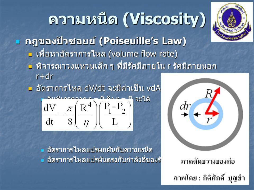 ความหนืด (Viscosity) กฎของโต๊ก (Stokes' Law) กฎของโต๊ก (Stokes' Law) เมื่อของไหลที่มีความหนืดไหลผ่านวัตถุที่มีรูปร่างเป็นทรง กลม เมื่อของไหลที่มีความหนืดไหลผ่านวัตถุที่มีรูปร่างเป็นทรง กลม หรือวัตถุทรงกลมเคลื่อนที่ผ่านของไหลที่มีความหนืดที่อยู่นิ่ง หรือวัตถุทรงกลมเคลื่อนที่ผ่านของไหลที่มีความหนืดที่อยู่นิ่ง จะมีแรงเสียดทานกระทำต่อวงกลม ดังนี้ จะมีแรงเสียดทานกระทำต่อวงกลม ดังนี้ ดาส ดาส