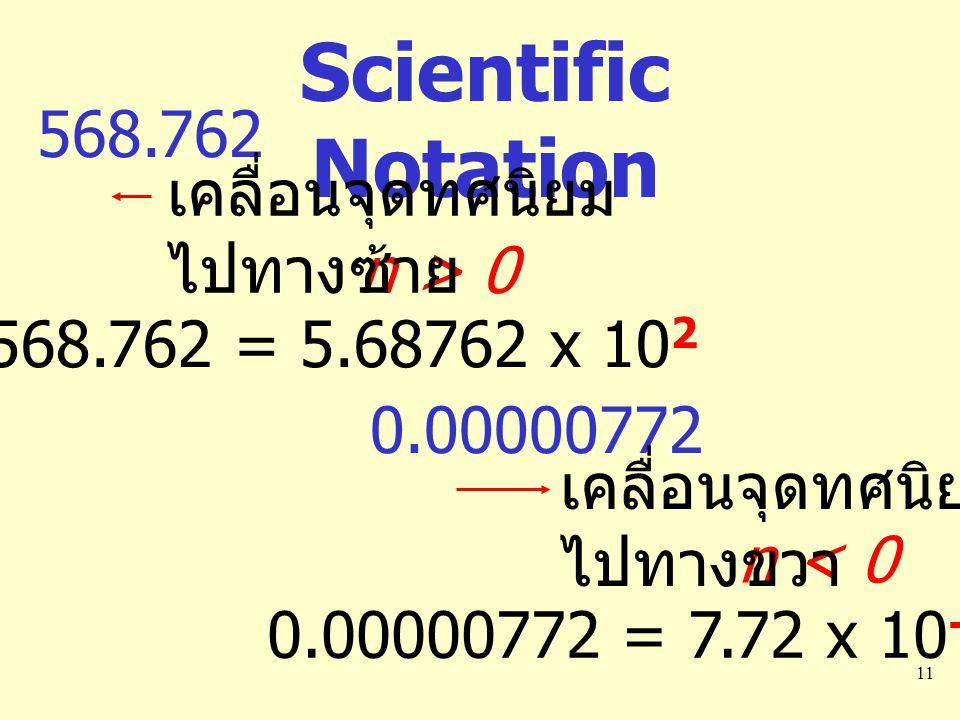11 Scientific Notation 568.762 n > 0 568.762 = 5.68762 x 10 2 เคลื่อนจุดทศนิยม ไปทางซ้าย 0.00000772 n < 0 0.00000772 = 7.72 x 10 -6 เคลื่อนจุดทศนิยม ไ