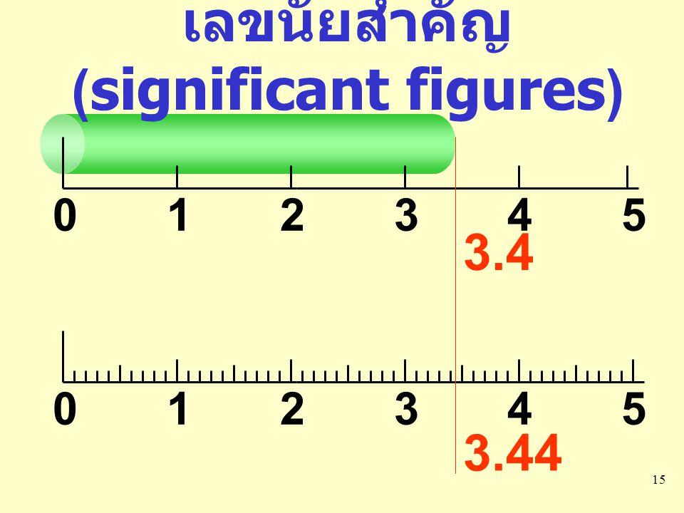 15 เลขนัยสำคัญ (significant figures) 012345012345012345012345 3.4 3.44