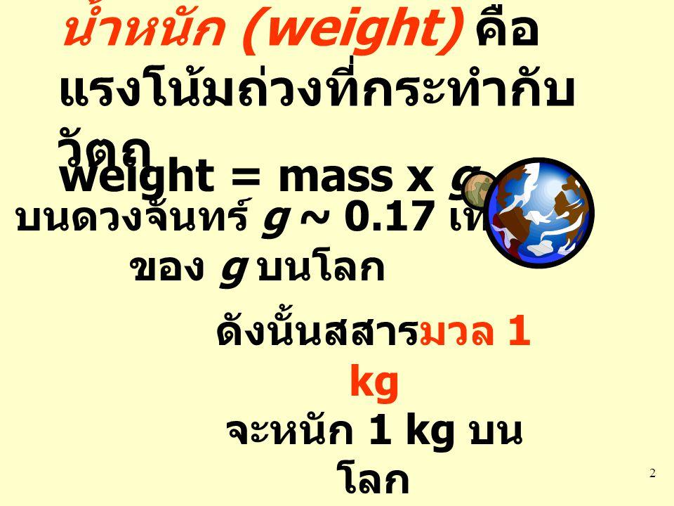 2 weight = mass x g บนดวงจันทร์ g ~ 0.17 เท่า ของ g บนโลก ดังนั้นสสารมวล 1 kg จะหนัก 1 kg บน โลก แต่จะหนักเพียง 0.17 kg บนดวงจันทร์ น้ำหนัก (weight) ค