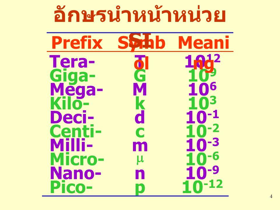 5 ปริมาตร (volume) – หน่วย SI สำหรับปริมาตรคือลูกบาศก์เมตร (cubic meter, m 3 ) 1 mL = 1 cm 3 1 cm 3 = (1 x 10 -2 m) 3 = 1 x 10 -6 m 3 1 dm 3 = (1 x 10 -1 m) 3 = 1 x 10 -3 m 3 1 L = 1000 mL = 1000 cm 3 = 1 dm 3