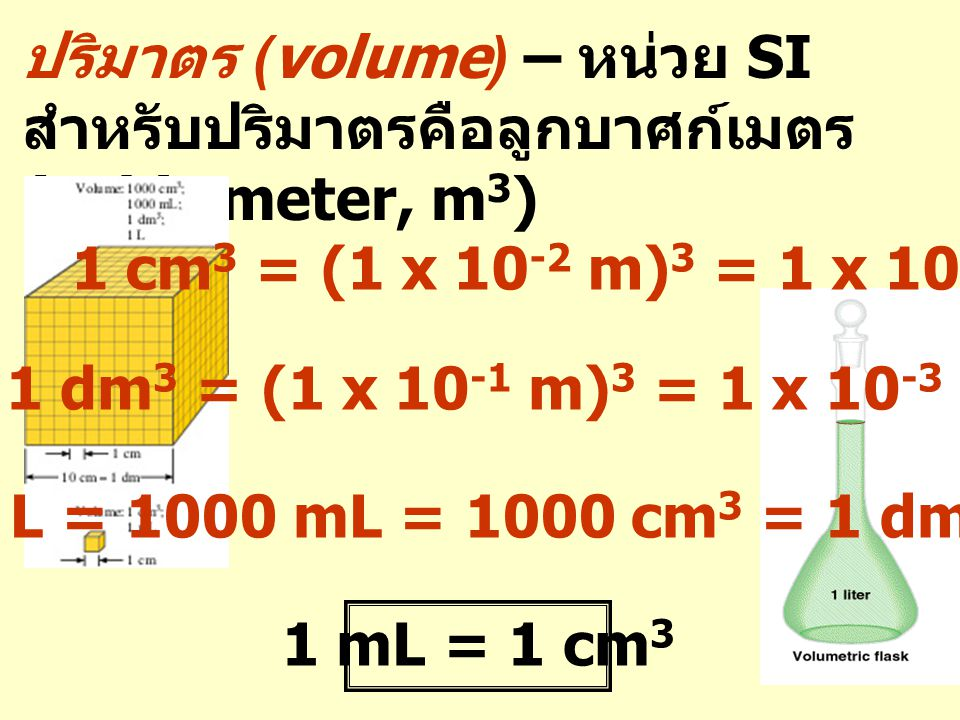 5 ปริมาตร (volume) – หน่วย SI สำหรับปริมาตรคือลูกบาศก์เมตร (cubic meter, m 3 ) 1 mL = 1 cm 3 1 cm 3 = (1 x 10 -2 m) 3 = 1 x 10 -6 m 3 1 dm 3 = (1 x 10